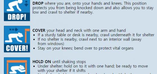 올바른 지진 대피요령