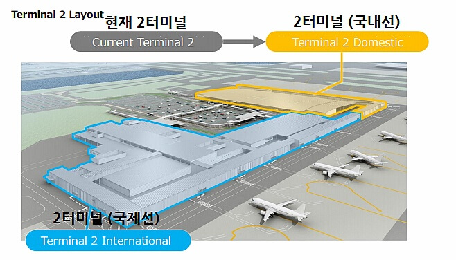 오사카 간사이공항 2 터미널 오픈