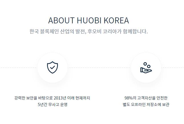 후오비 거래소 소개