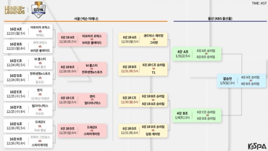 2020 롤 케스파컵 대진표
